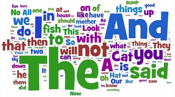 Hergün 1 İngilizce Kelime